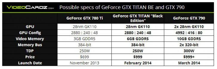 titan-black-gtx-790-ozellikleri_4215